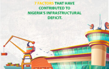 7 Factors that have contributed to Nigeria's infrastructural deficit